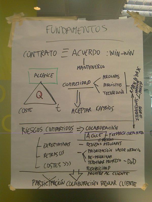 fundamentos-contratos-agiles-1