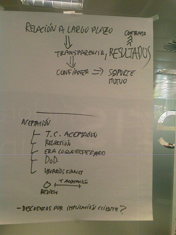 fundamentos-contratos-agiles-2