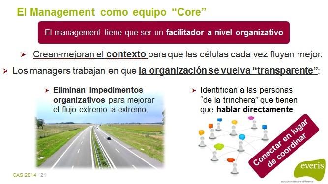 CAS2014-06-organizacion-transparente