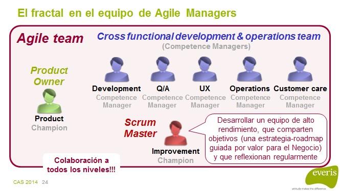 CAS2014-09-fractal-agile-managers