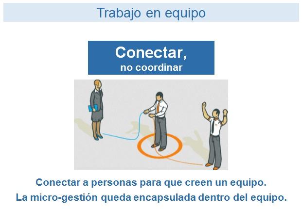 conectar-no-coordinar.jpg