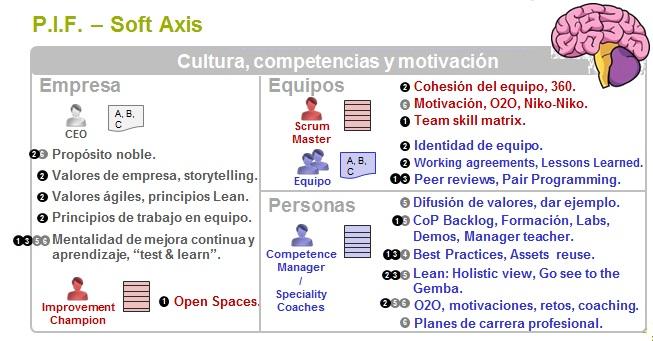 cultura-competencias-motivacion