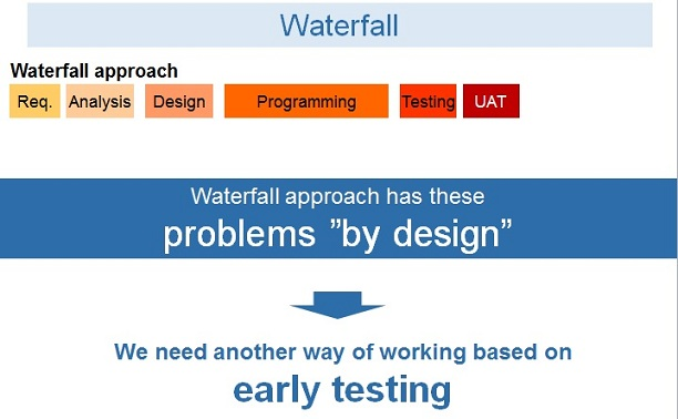 early-testing-04-waterfall-problems-by-design