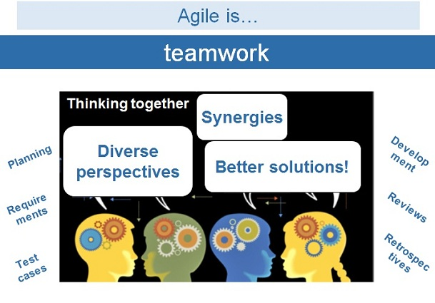 /early-testing-05-what-is-agile