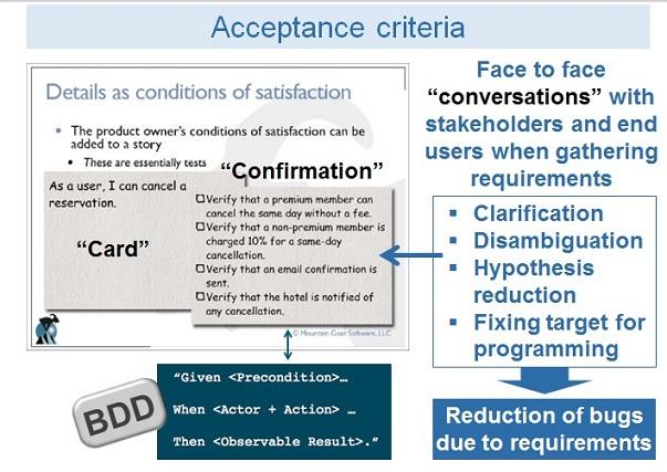 early-testing-09-acceptance-criteria.jpg