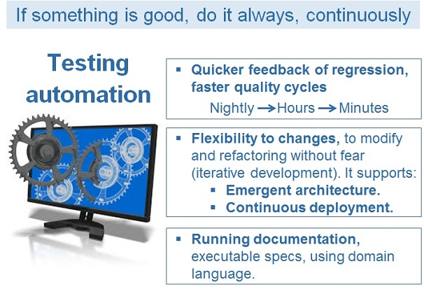 early-testing-11-testing-automation.jpg