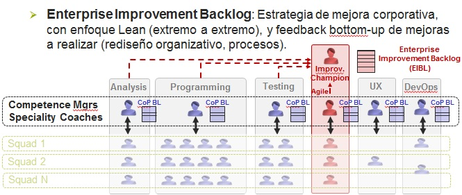 enterprise-improvement-backlog