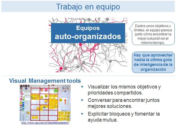 equipos-auto-organizados