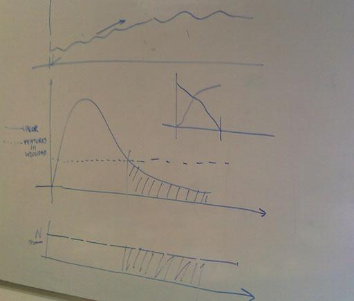 graficos-velocidad-valor-coste