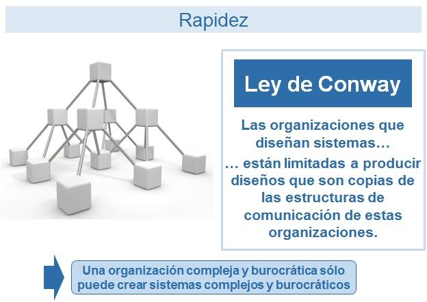 ley-conway