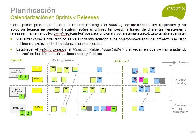 mapa-producto-planificar