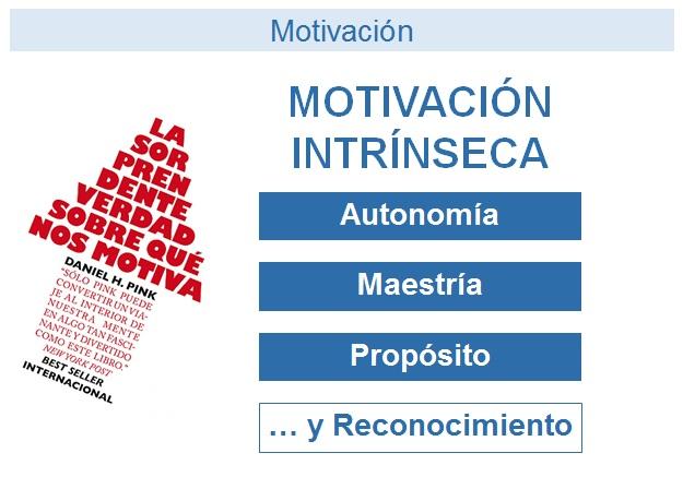 motivacion-intrinseca