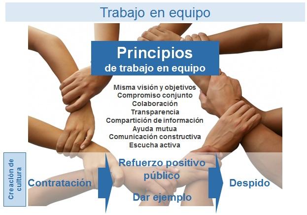 principios-trabajo-equipo
