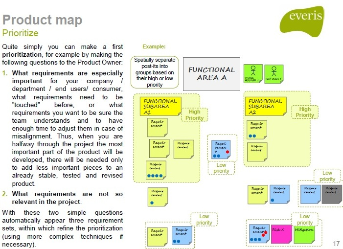 product_map-prioritization