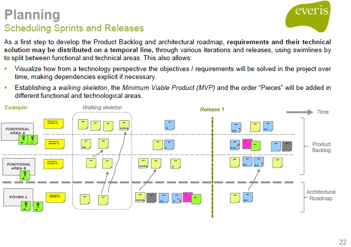 product_map-scheduling