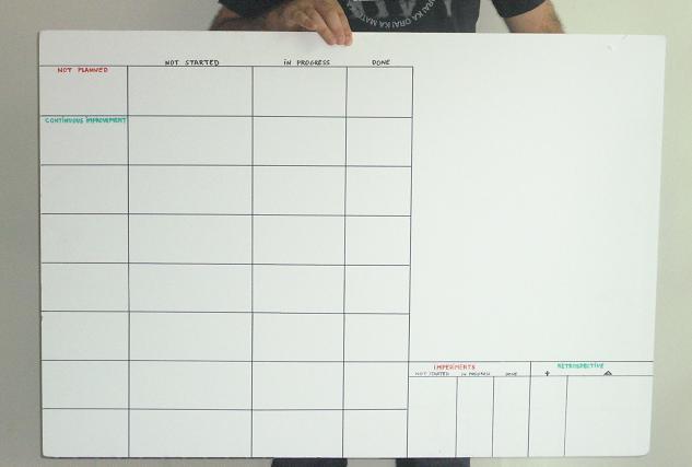 scrum-taskboard-carton-pluma