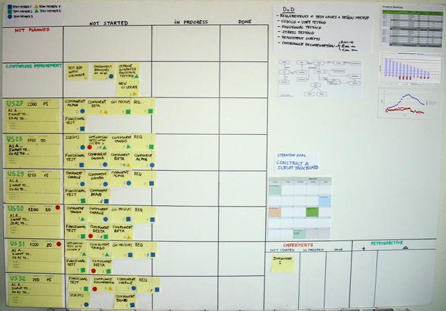scrum-taskboard-planificacion-iteracion-final