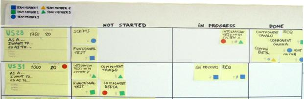 scrum-taskboard-seccion