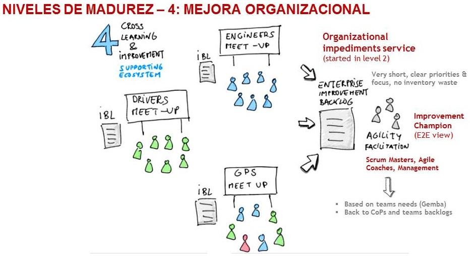 4-1-comunidades_de_practica