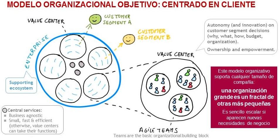 6-customer_centricity
