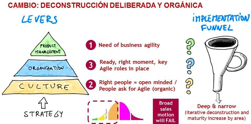 7-deconstrucion_deliverada