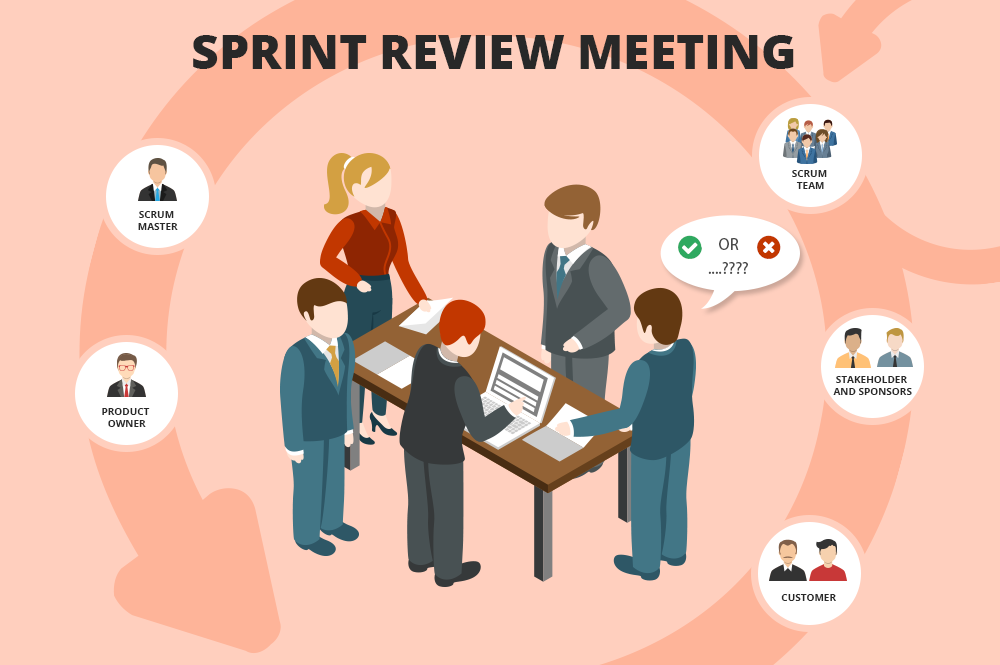 SprintReviewMeeting